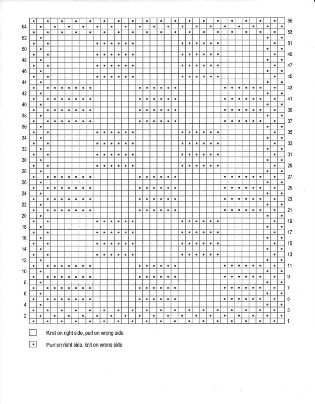 knit-washcloth-stitch-chart
